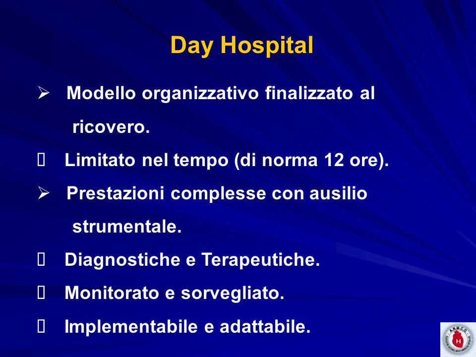 Day Hospital Modello organizzativo finalizzato al ricovero. Limitato nel tempo (di norma 12 ore). Prestazioni complesse con ausilio strumentale. Diagn