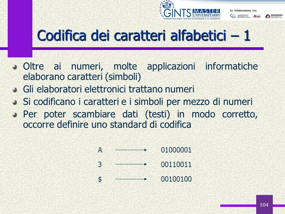104 Codifica dei caratteri alfabetici – 1 Oltre ai numeri, molte applicazioni informatiche elaborano caratteri (simboli) Gli elaboratori elettronici t