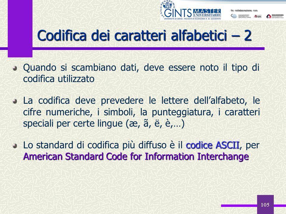 105 Codifica dei caratteri alfabetici – 2 Quando si scambiano dati, deve essere noto il tipo di codifica utilizzato La codifica deve prevedere le lett