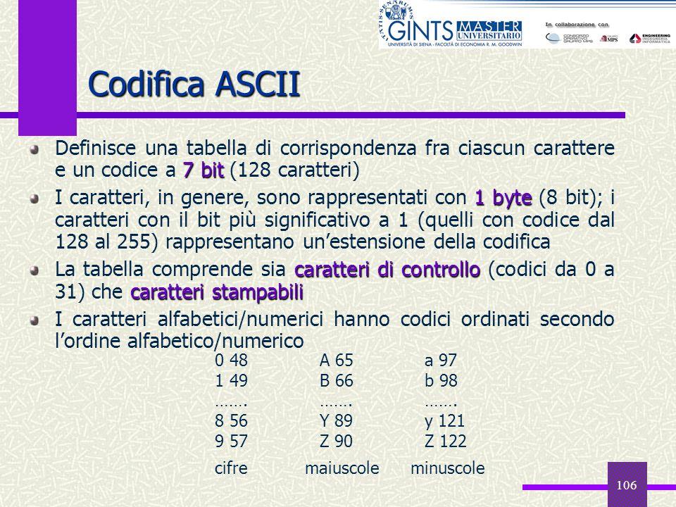106 Codifica ASCII 7 bit Definisce una tabella di corrispondenza fra ciascun carattere e un codice a 7 bit (128 caratteri) 1 byte I caratteri, in gene