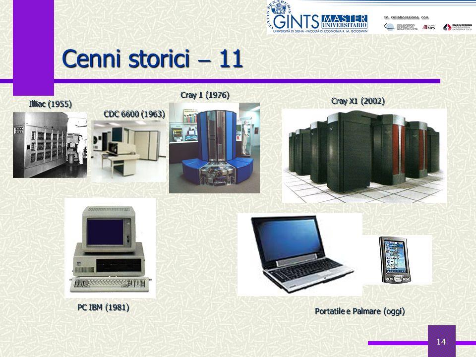 14 Cenni storici 11 CDC 6600 (1963) Illiac (1955) PC IBM (1981) Portatile e Palmare (oggi) Cray 1 (1976) Cray X1 (2002)