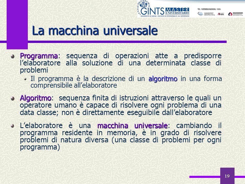 19 La macchina universale Programma Programma: sequenza di operazioni atte a predisporre lelaboratore alla soluzione di una determinata classe di prob