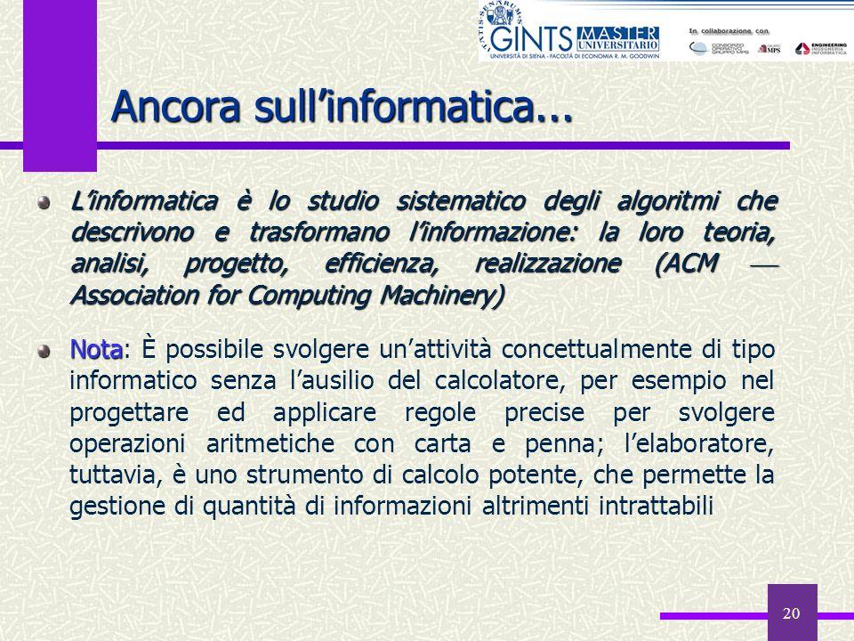 20 Ancora sullinformatica... Linformatica è lo studio sistematico degli algoritmi che descrivono e trasformano linformazione: la loro teoria, analisi,
