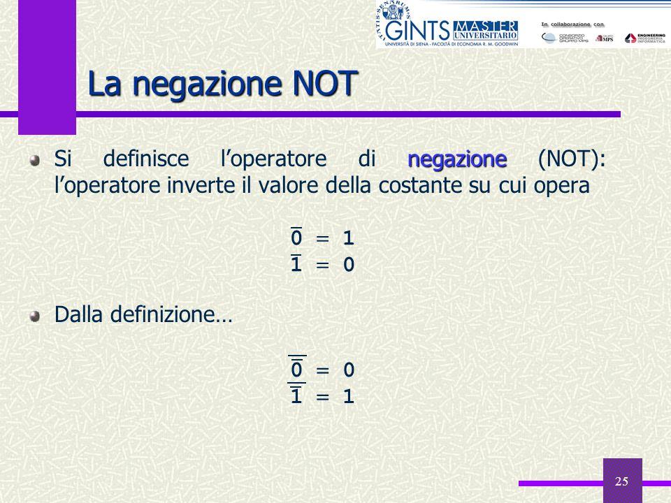 25 La negazione NOT negazione Si definisce loperatore di negazione (NOT): loperatore inverte il valore della costante su cui opera Dalla definizione…