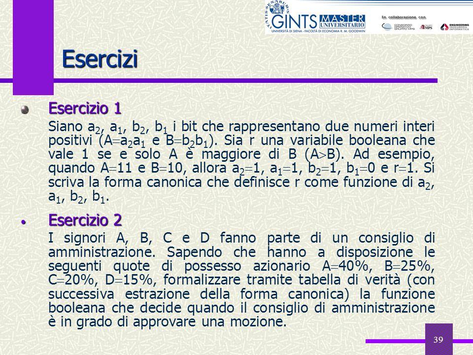 39 Esercizi Esercizio 1 Siano a 2, a 1, b 2, b 1 i bit che rappresentano due numeri interi positivi (A a 2 a 1 e B b 2 b 1 ). Sia r una variabile bool