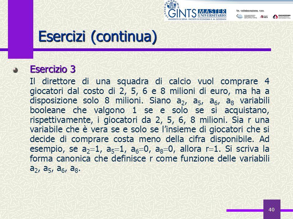 40 Esercizi (continua) Esercizio 3 Il direttore di una squadra di calcio vuol comprare 4 giocatori dal costo di 2, 5, 6 e 8 milioni di euro, ma ha a d