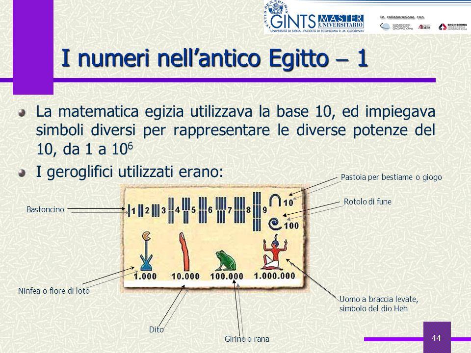 44 I numeri nellantico Egitto 1 La matematica egizia utilizzava la base 10, ed impiegava simboli diversi per rappresentare le diverse potenze del 10,