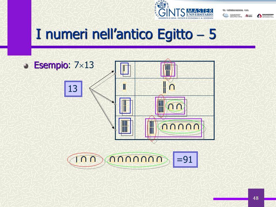 48 I numeri nellantico Egitto 5 Esempio Esempio: 7 13 13 =91