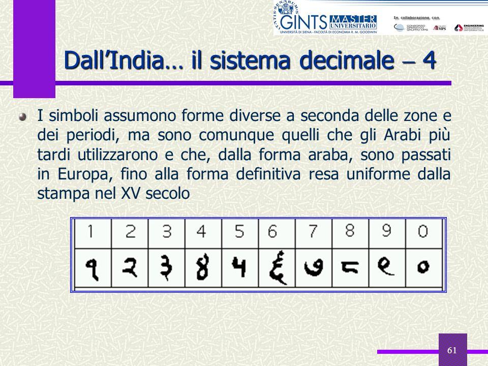 61 DallIndia… il sistema decimale 4 I simboli assumono forme diverse a seconda delle zone e dei periodi, ma sono comunque quelli che gli Arabi più tar