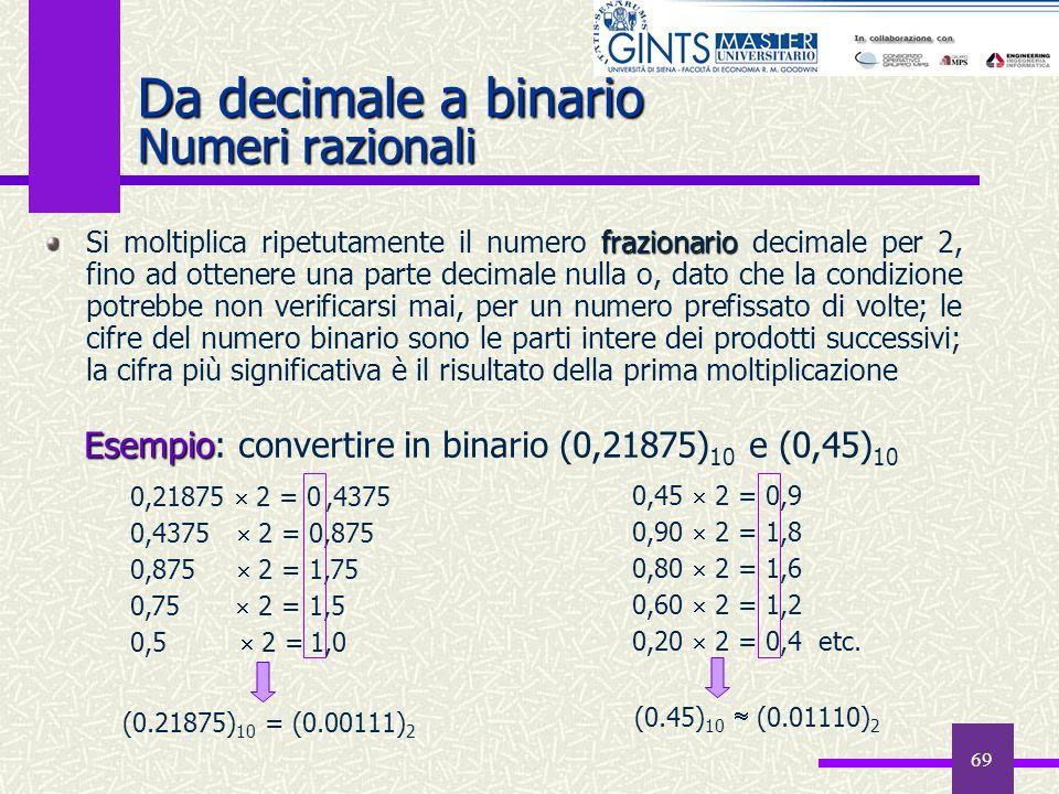 69 frazionario Si moltiplica ripetutamente il numero frazionario decimale per 2, fino ad ottenere una parte decimale nulla o, dato che la condizione p