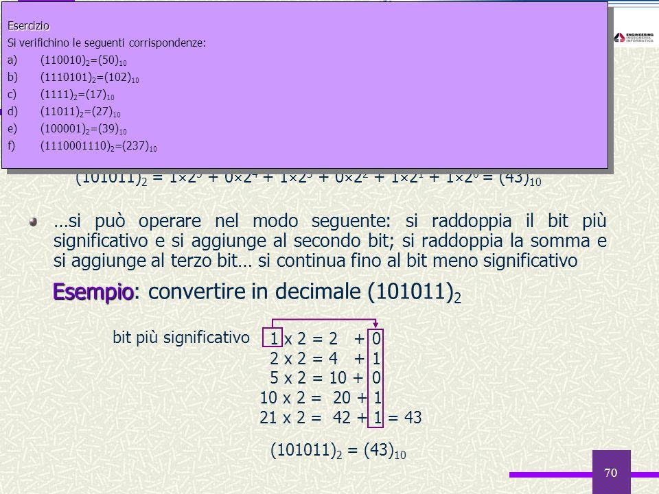 70 Da binario a decimale forma polinomia Oltre allespansione esplicita in potenze del 2 forma polinomia… …si può operare nel modo seguente: si raddopp