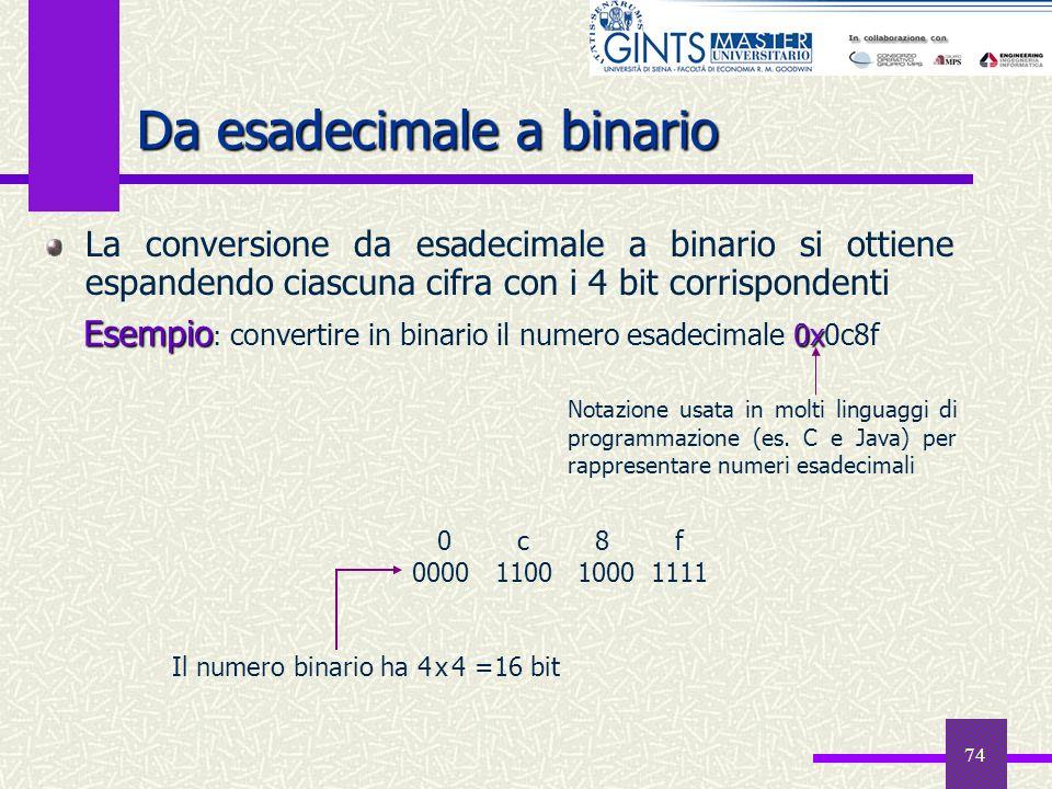 74 Da esadecimale a binario La conversione da esadecimale a binario si ottiene espandendo ciascuna cifra con i 4 bit corrispondenti Esempio 0x Esempio