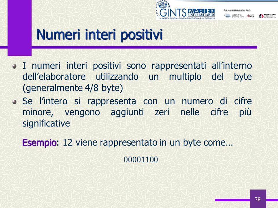 79 Numeri interi positivi I numeri interi positivi sono rappresentati allinterno dellelaboratore utilizzando un multiplo del byte (generalmente 4/8 by