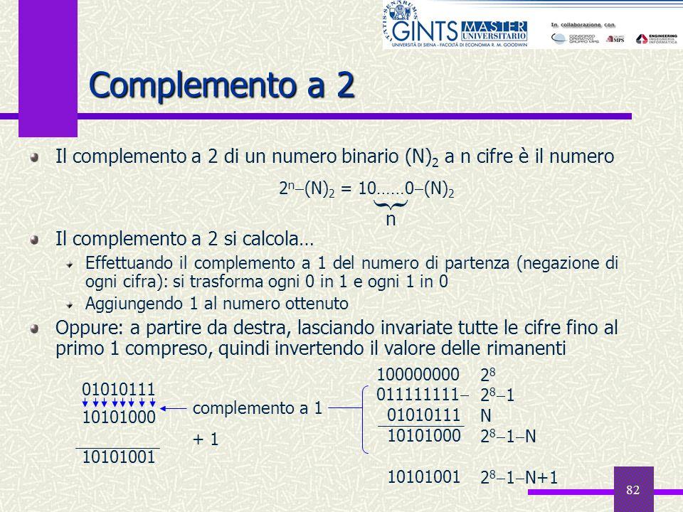 82 Complemento a 2 Il complemento a 2 di un numero binario (N) 2 a n cifre è il numero Il complemento a 2 si calcola… Effettuando il complemento a 1 d