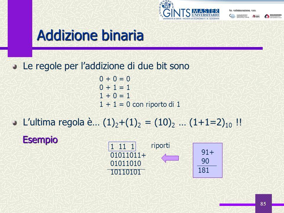 85 Addizione binaria Le regole per laddizione di due bit sono Lultima regola è… (1) 2 +(1) 2 = (10) 2 … (1+1=2) 10 !! 0 + 0 = 0 0 + 1 = 1 1 + 0 = 1 1