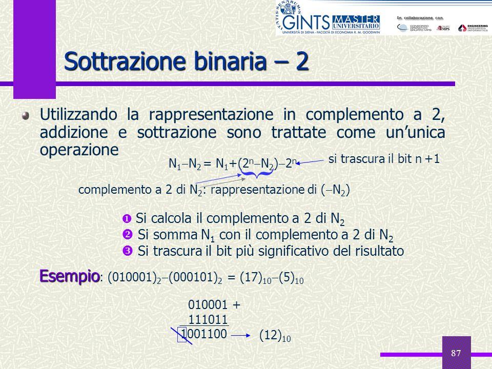 87 Sottrazione binaria – 2 Utilizzando la rappresentazione in complemento a 2, addizione e sottrazione sono trattate come ununica operazione N 1 N 2 =
