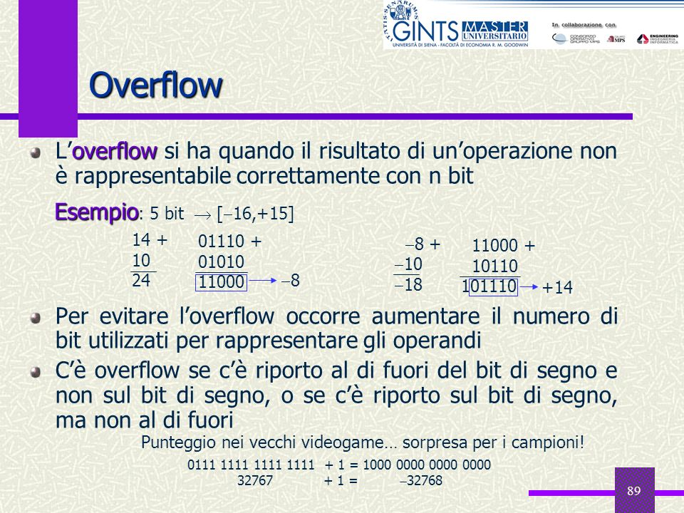 89 Overflow overflow Loverflow si ha quando il risultato di unoperazione non è rappresentabile correttamente con n bit Per evitare loverflow occorre a