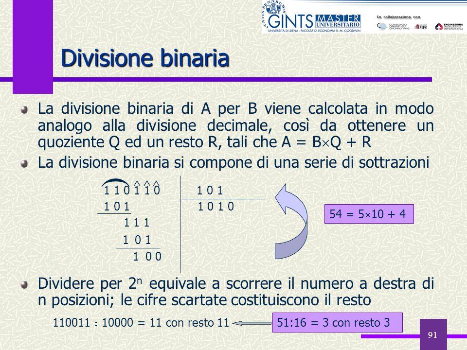 91 La divisione binaria di A per B viene calcolata in modo analogo alla divisione decimale, così da ottenere un quoziente Q ed un resto R, tali che A