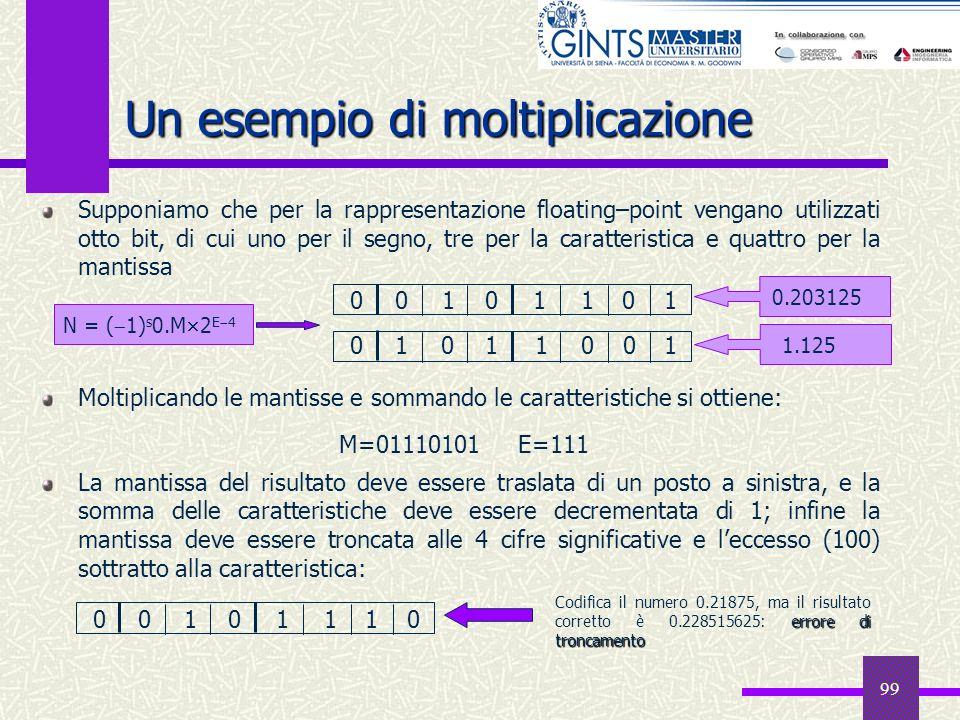 99 Supponiamo che per la rappresentazione floating–point vengano utilizzati otto bit, di cui uno per il segno, tre per la caratteristica e quattro per