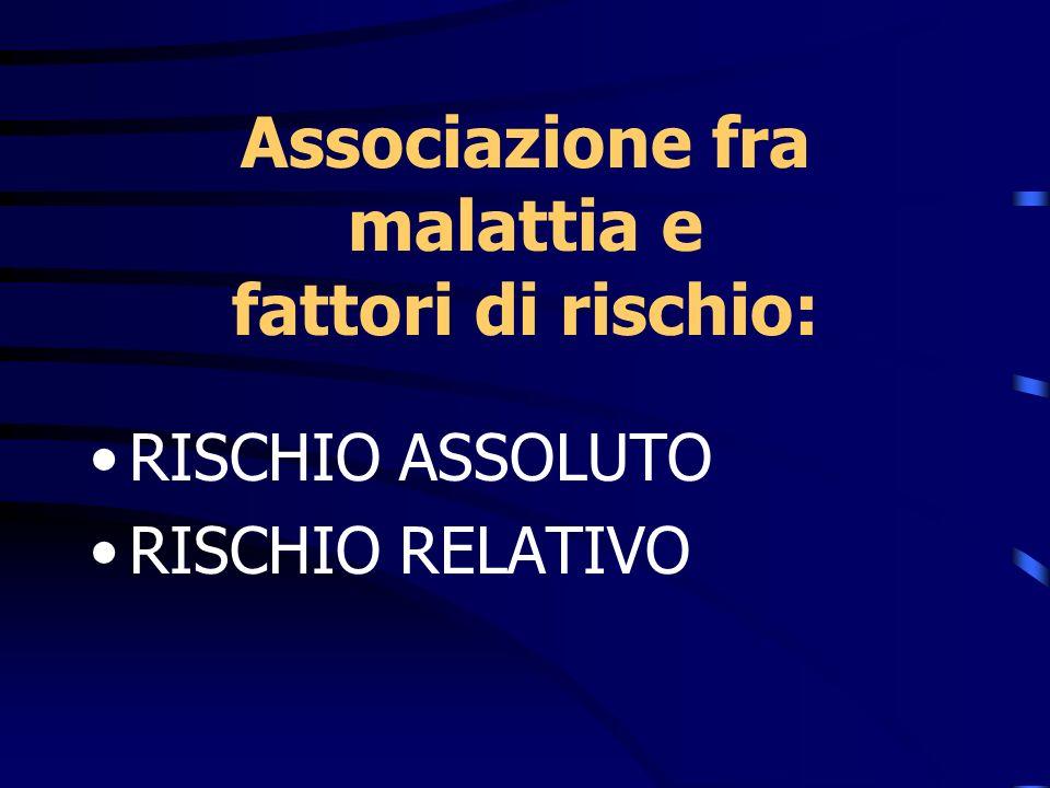 Associazione fra malattia e fattori di rischio: RISCHIO ASSOLUTO RISCHIO RELATIVO