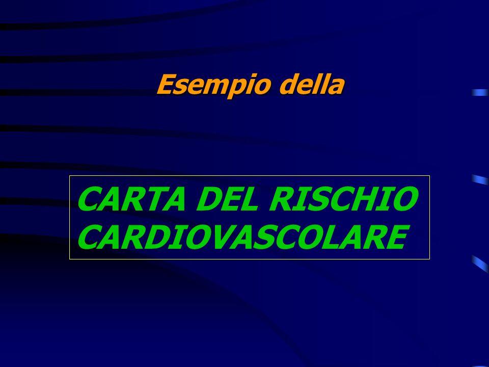 Esempio della CARTA DEL RISCHIO CARDIOVASCOLARE