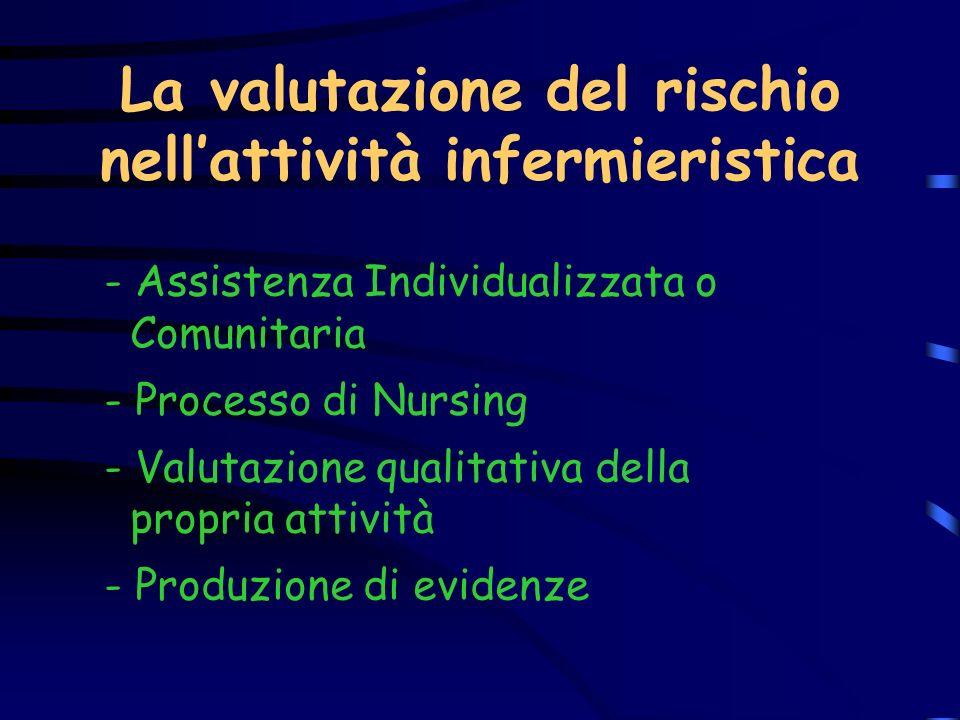 La valutazione del rischio nellattività infermieristica - Assistenza Individualizzata o Comunitaria - Processo di Nursing - Valutazione qualitativa de