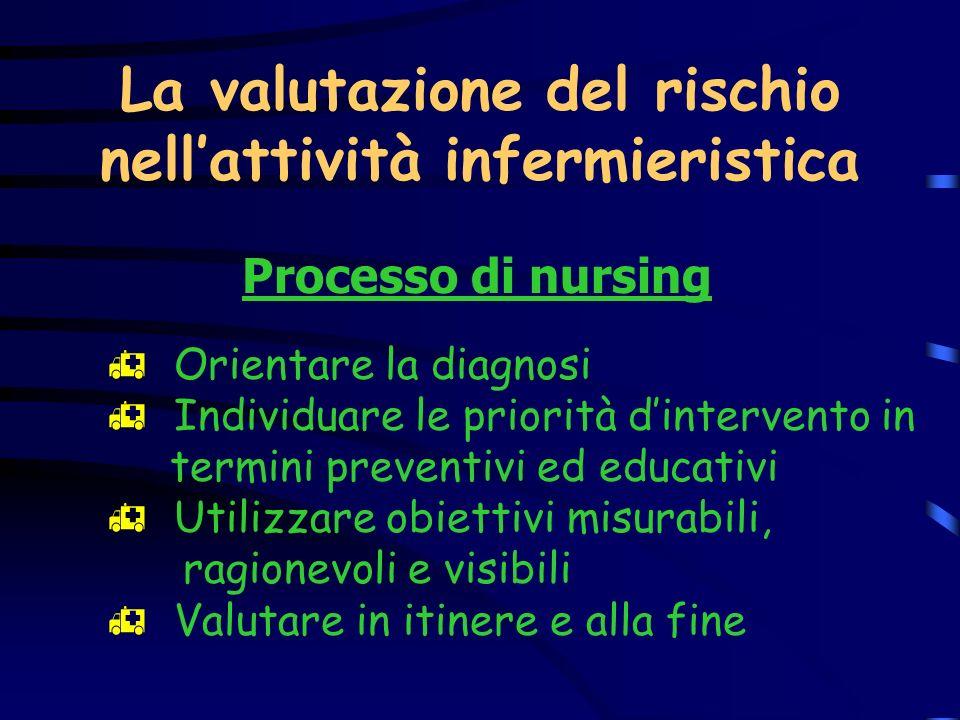 La valutazione del rischio nellattività infermieristica Processo di nursing Orientare la diagnosi Individuare le priorità dintervento in termini preve