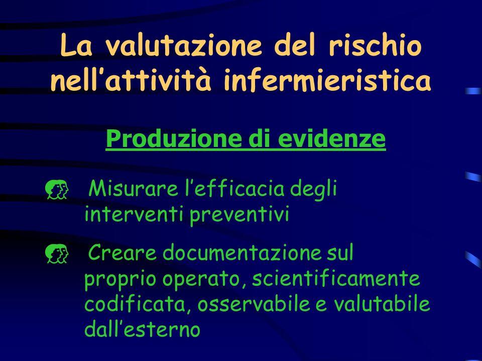 La valutazione del rischio nellattività infermieristica Produzione di evidenze Creare documentazione sul proprio operato, scientificamente codificata,