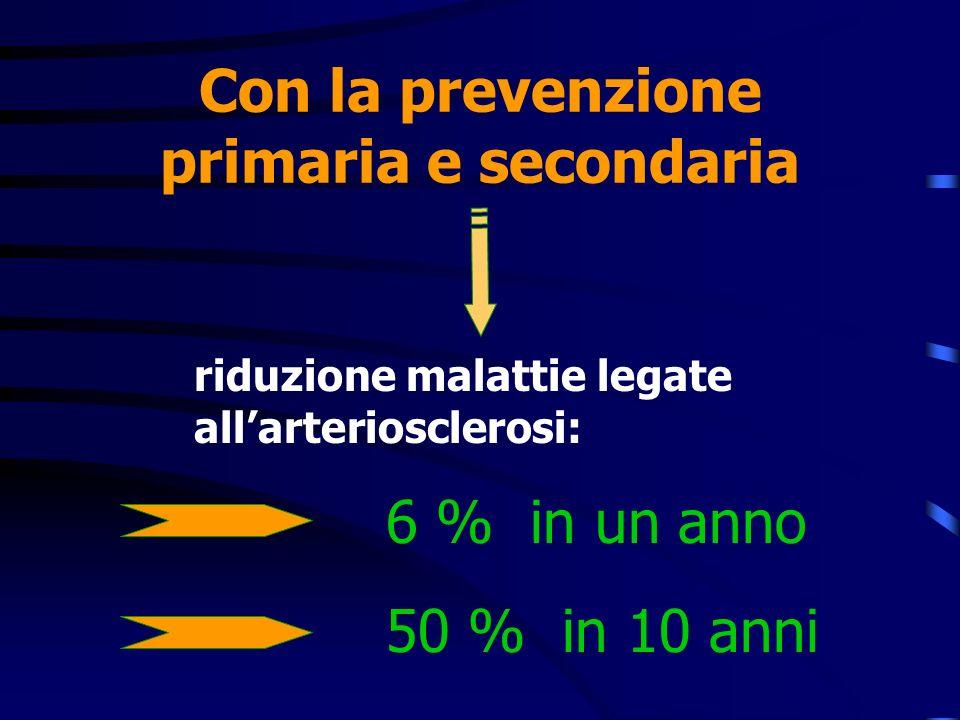 Con la prevenzione primaria e secondaria riduzione malattie legate allarteriosclerosi: 6 % in un anno 50 % in 10 anni