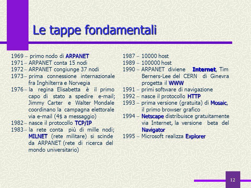 11 La storia diInternet 3 La storia di Internet 3 ISOC Internet Society Internet non è gestita da alcuna istituzione politica, culturale o economica,