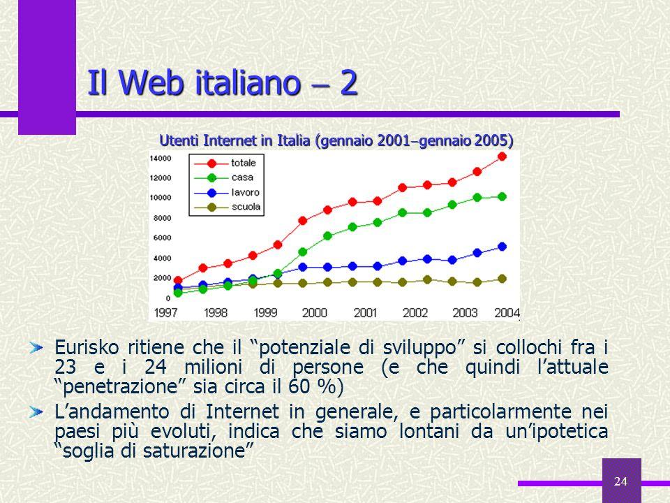 23 Il Web italiano 1 Secondo i dati presentati da Eurisko nel febbraio 2005 (in base a ricerche fino a gennaio) il numero totale di persone che accedo