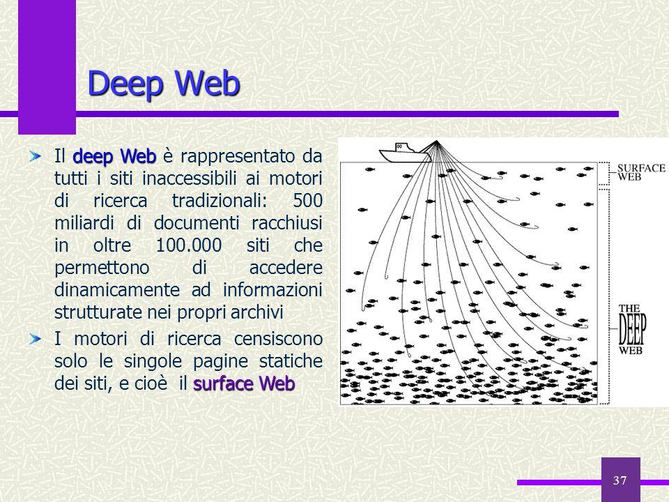 36 Il modello a papillon Modello generato dalla raccolta di 200 milioni di pagine Il raggio del core è stimato pari a 19 clic