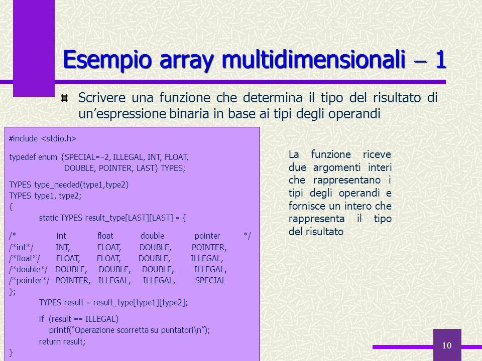 Fondamenti di Informatica I a.a. 2008-09 10 Esempio array multidimensionali 1 Scrivere una funzione che determina il tipo del risultato di unespressio