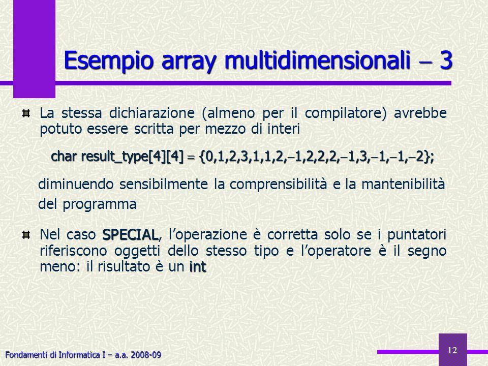 Fondamenti di Informatica I a.a. 2008-09 12 Esempio array multidimensionali 3 La stessa dichiarazione (almeno per il compilatore) avrebbe potuto esser