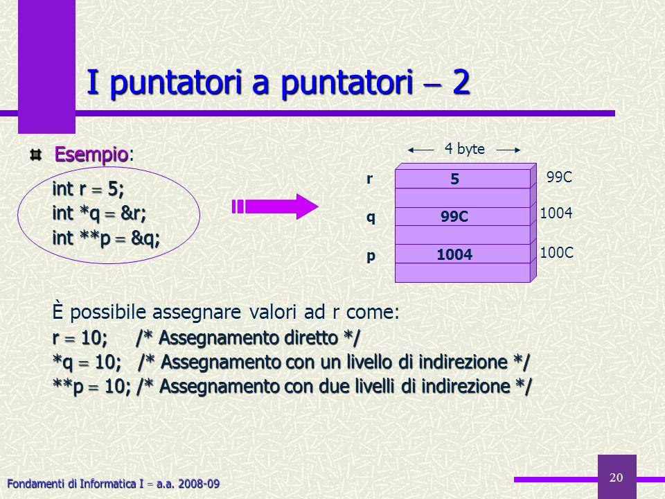 Fondamenti di Informatica I a.a. 2008-09 20 I puntatori a puntatori 2 Esempio Esempio: int r 5; int *q &r; int *q &r; int **p &q; int **p &q; È possib
