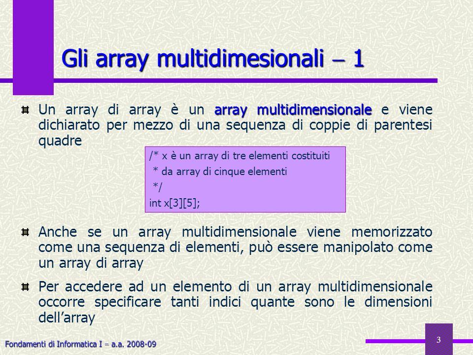 Fondamenti di Informatica I a.a. 2008-09 3 array multidimensionale Un array di array è un array multidimensionale e viene dichiarato per mezzo di una