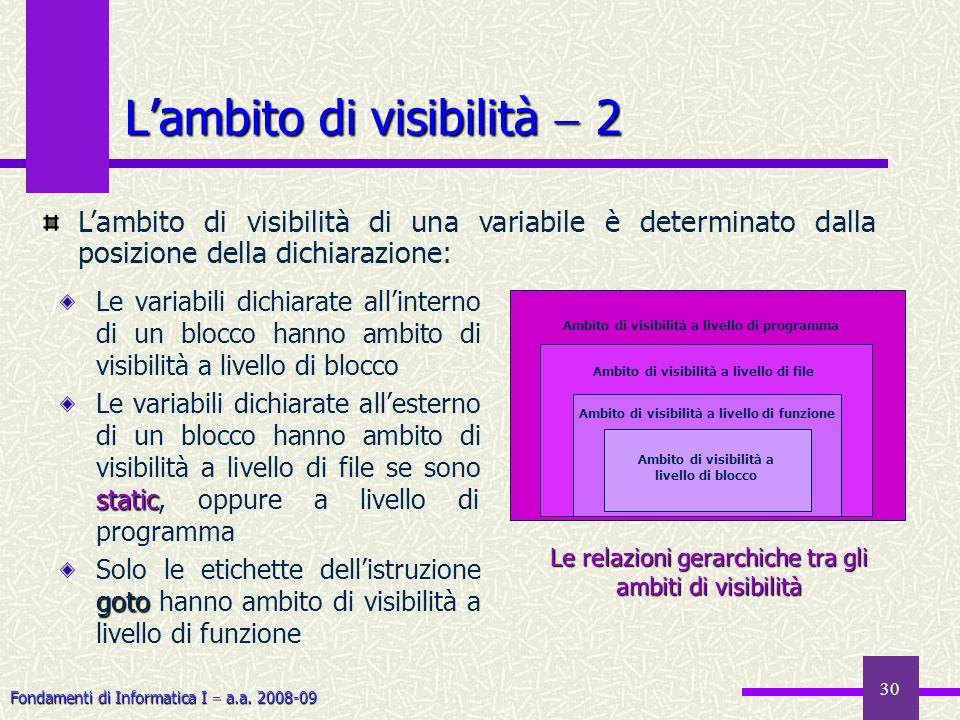 Fondamenti di Informatica I a.a. 2008-09 30 Lambito di visibilità 2 Le variabili dichiarate allinterno di un blocco hanno ambito di visibilità a livel