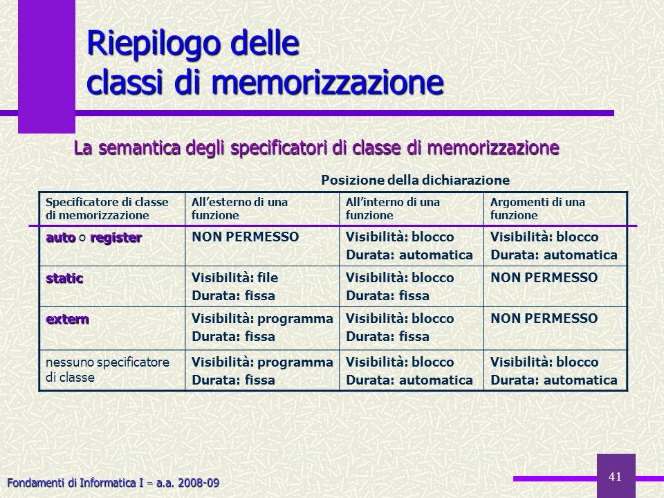 Fondamenti di Informatica I a.a. 2008-09 41 Riepilogo delle classi di memorizzazione Specificatore di classe di memorizzazione Allesterno di una funzi