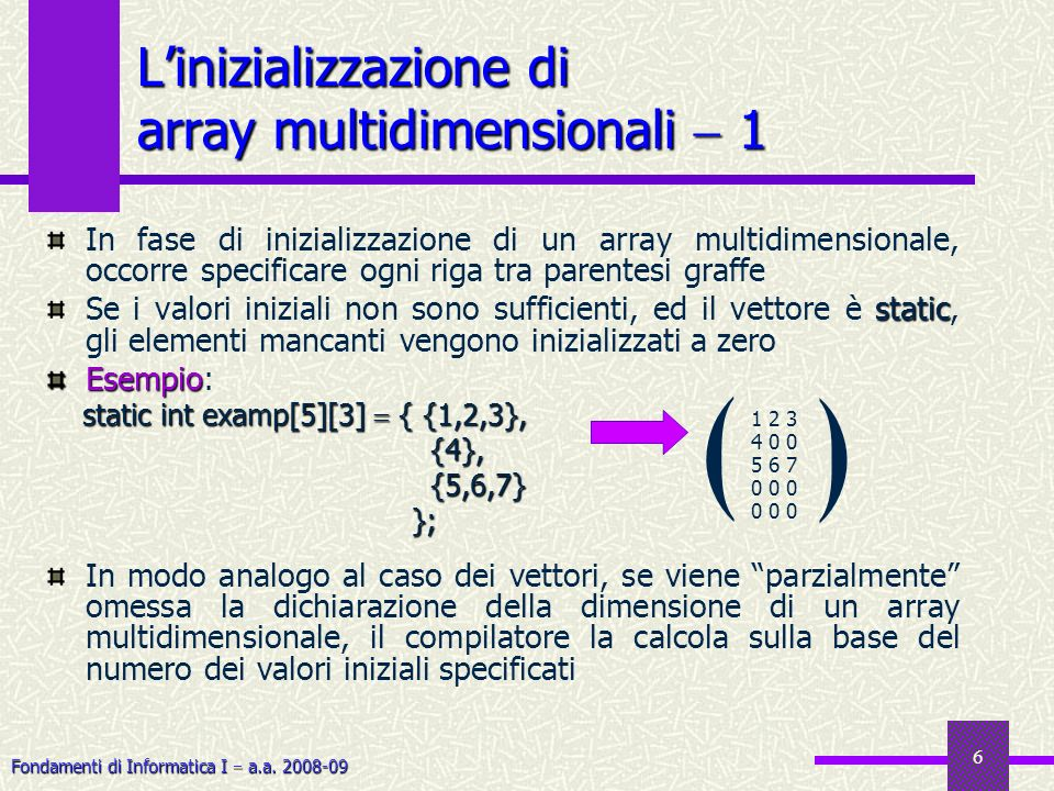 Fondamenti di Informatica I a.a. 2008-09 6 Linizializzazione di array multidimensionali 1 In fase di inizializzazione di un array multidimensionale, o