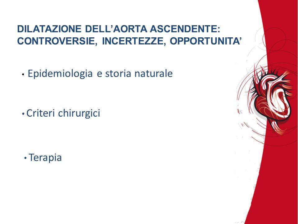 DILATAZIONE DELLAORTA ASCENDENTE: CONTROVERSIE, INCERTEZZE, OPPORTUNITA Epidemiologia e storia naturale Terapia Criteri chirurgici