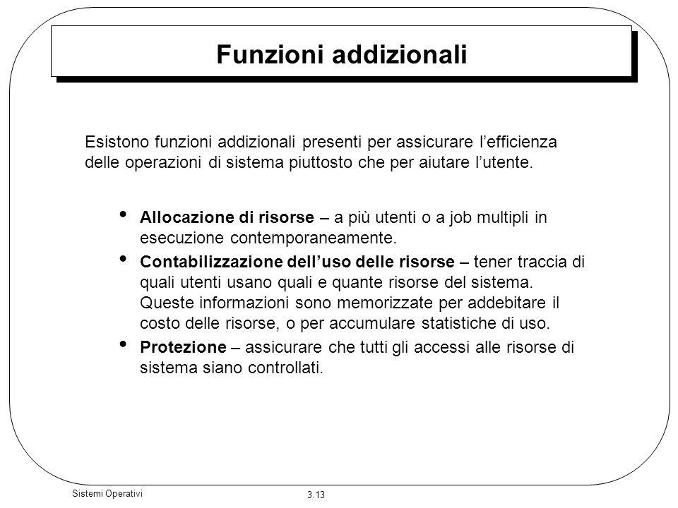 3.13 Sistemi Operativi Funzioni addizionali Esistono funzioni addizionali presenti per assicurare lefficienza delle operazioni di sistema piuttosto ch