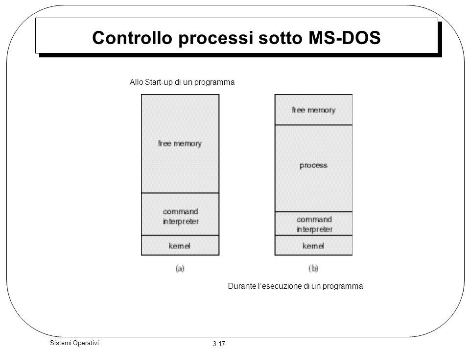 3.17 Sistemi Operativi Controllo processi sotto MS-DOS Allo Start-up di un programma Durante lesecuzione di un programma