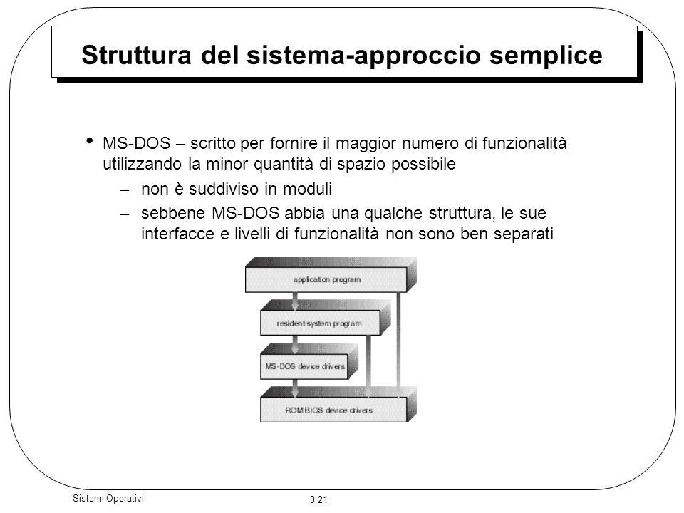 3.21 Sistemi Operativi Struttura del sistema-approccio semplice MS-DOS – scritto per fornire il maggior numero di funzionalità utilizzando la minor qu