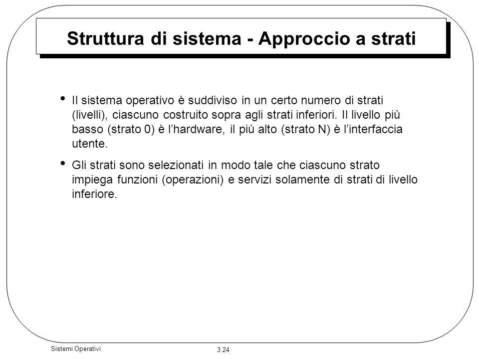 3.24 Sistemi Operativi Struttura di sistema - Approccio a strati Il sistema operativo è suddiviso in un certo numero di strati (livelli), ciascuno cos