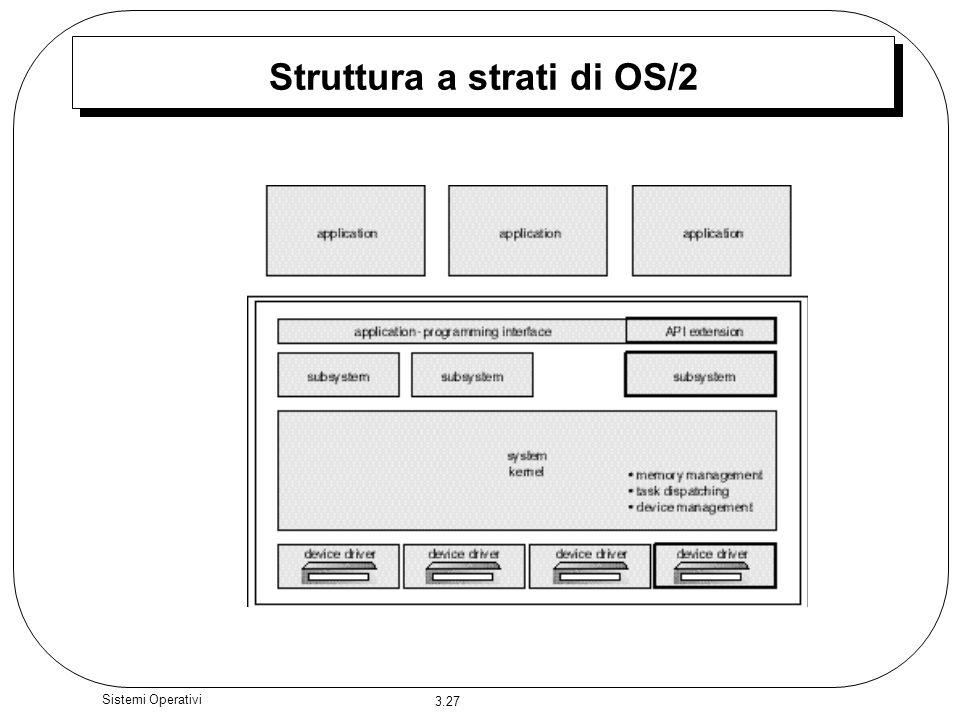 3.27 Sistemi Operativi Struttura a strati di OS/2