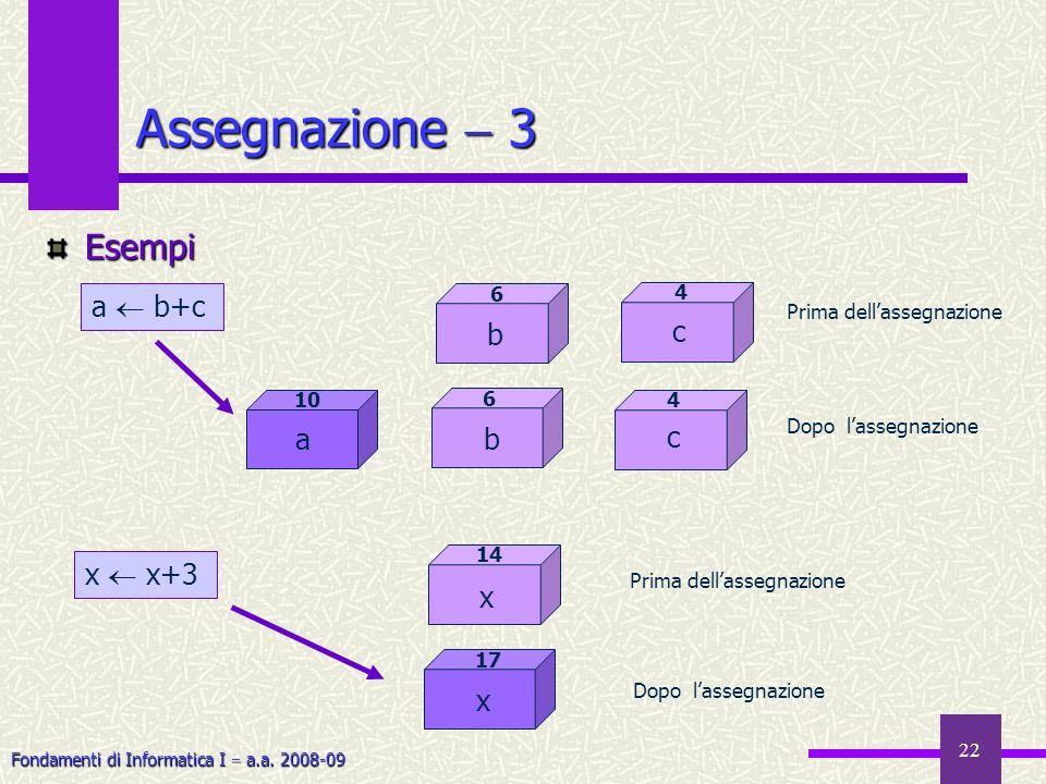Fondamenti di Informatica I a.a. 2008-09 22 Esempi Assegnazione 3 x x+3 c 4 x 14 x 17 Dopo lassegnazione Prima dellassegnazione a b+c b 6 4 c a 10 b 6