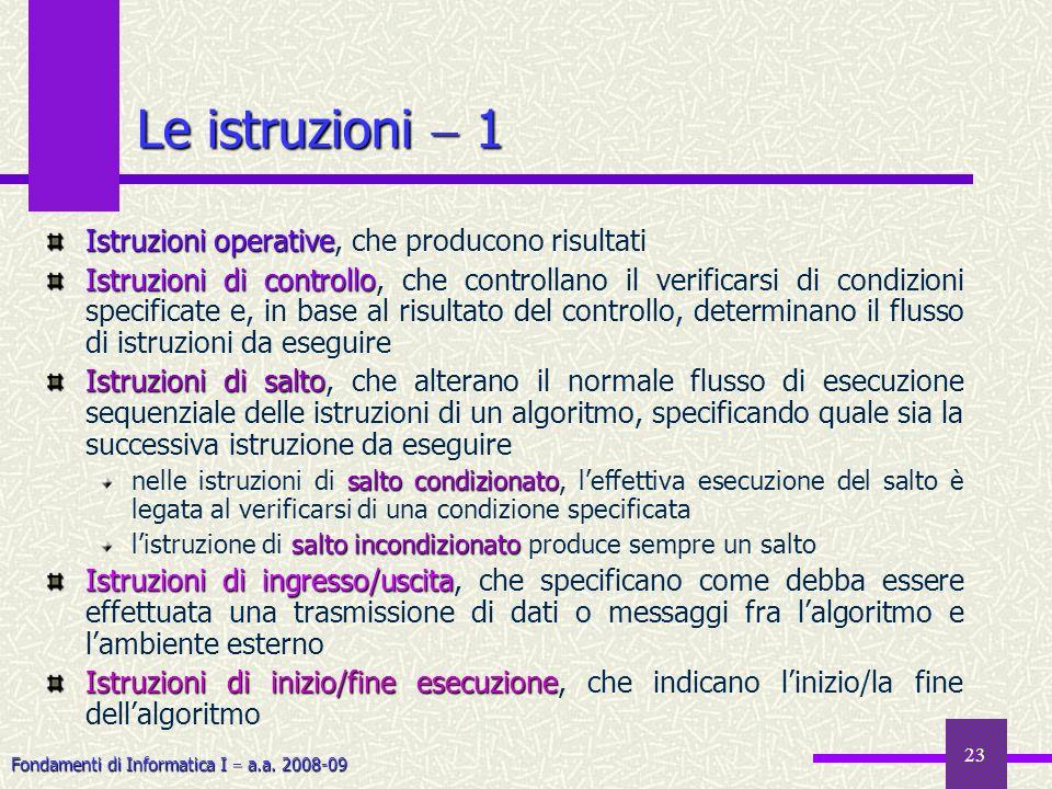 Fondamenti di Informatica I a.a. 2008-09 23 Istruzioni operative Istruzioni operative, che producono risultati Istruzioni di controllo Istruzioni di c