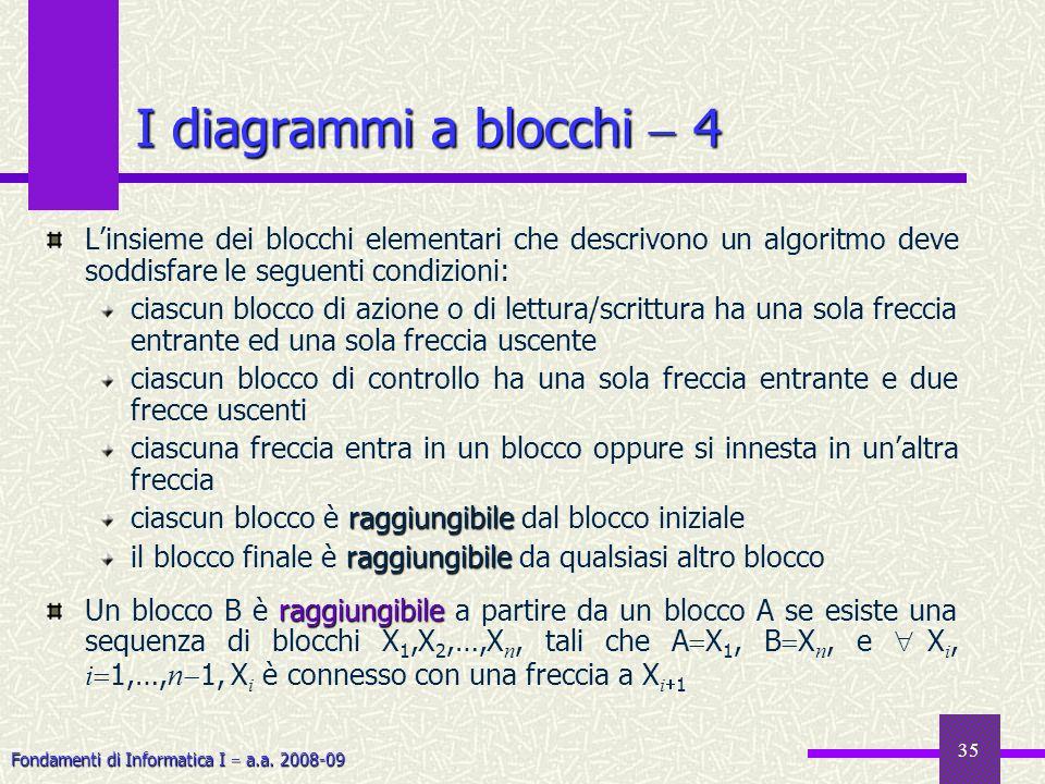 Fondamenti di Informatica I a.a. 2008-09 35 Linsieme dei blocchi elementari che descrivono un algoritmo deve soddisfare le seguenti condizioni: ciascu