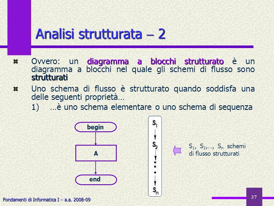 Fondamenti di Informatica I a.a. 2008-09 37 diagramma a blocchi strutturato strutturati Ovvero: un diagramma a blocchi strutturato è un diagramma a bl