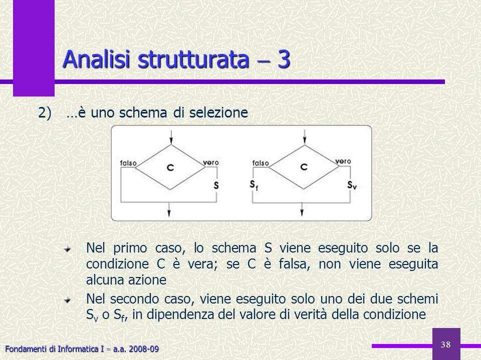 Fondamenti di Informatica I a.a. 2008-09 38 2)…è uno schema di selezione Nel primo caso, lo schema S viene eseguito solo se la condizione C è vera; se